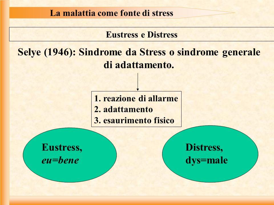 La malattia come fonte di stress Eustress e Distress Selye (1946): Sindrome da Stress o sindrome generale di adattamento.