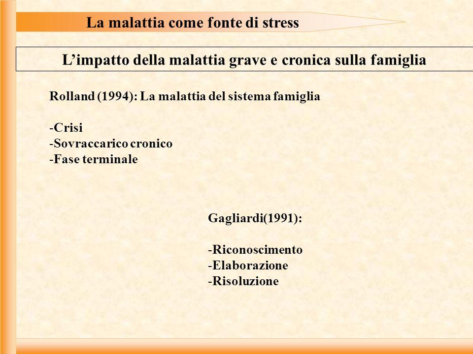 La malattia come fonte di stress Limpatto della malattia grave e cronica sulla famiglia Rolland (1994): La malattia del sistema famiglia -Crisi -Sovraccarico cronico -Fase terminale Gagliardi(1991): -Riconoscimento -Elaborazione -Risoluzione