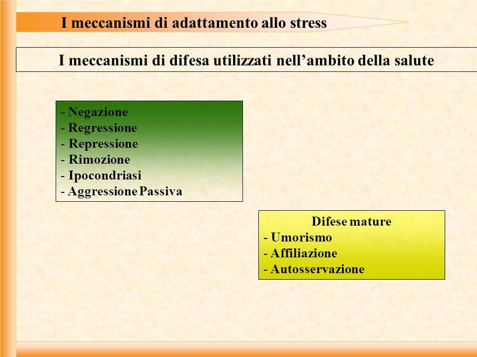 I meccanismi di adattamento allo stress I meccanismi di difesa utilizzati nellambito della salute - Negazione - Regressione - Repressione - Rimozione - Ipocondriasi - Aggressione Passiva Difese mature - Umorismo - Affiliazione - Autosservazione
