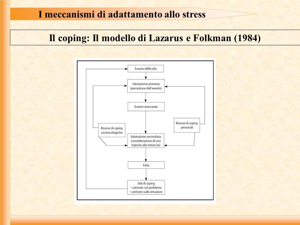 I meccanismi di adattamento allo stress Il coping: Il modello di Lazarus e Folkman (1984)