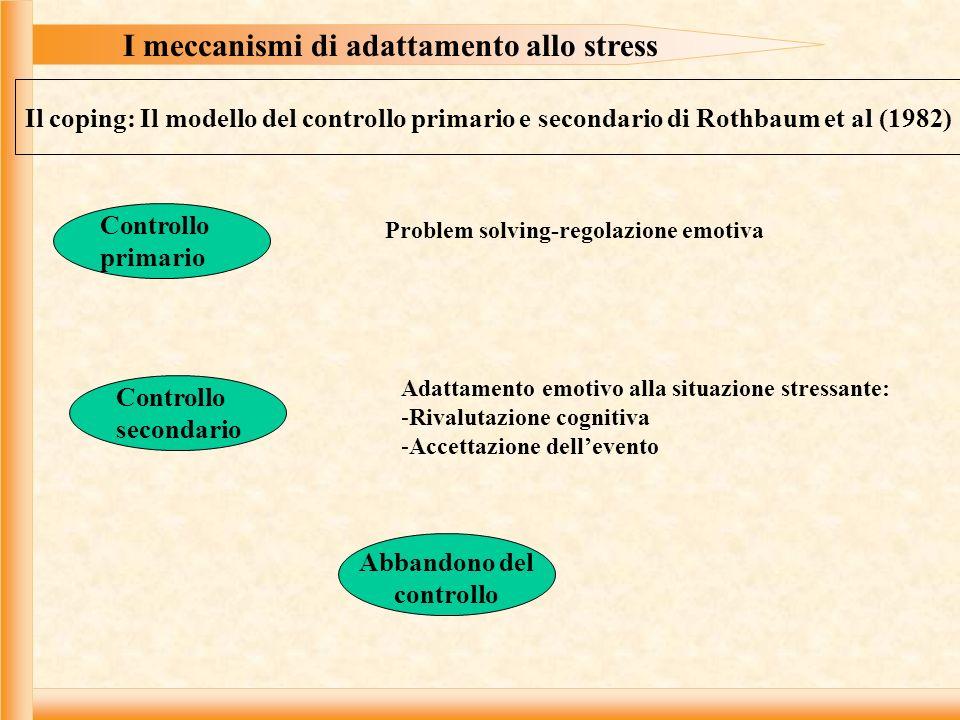 I meccanismi di adattamento allo stress Il coping: Il modello del controllo primario e secondario di Rothbaum et al (1982) Problem solving-regolazione emotiva Controllo primario Controllo secondario Adattamento emotivo alla situazione stressante: -Rivalutazione cognitiva -Accettazione dellevento Abbandono del controllo