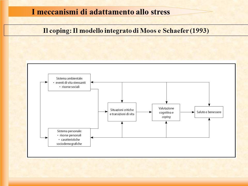 I meccanismi di adattamento allo stress Il coping: Il modello integrato di Moos e Schaefer (1993)