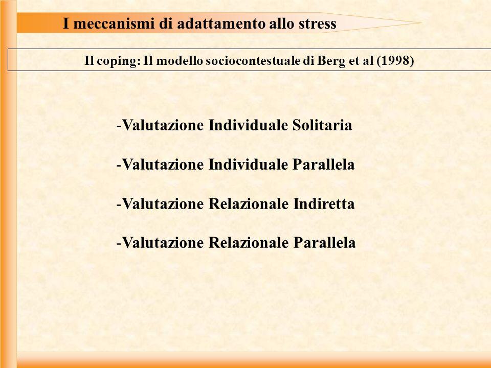 I meccanismi di adattamento allo stress Il coping: Il modello sociocontestuale di Berg et al (1998) -Valutazione Individuale Solitaria -Valutazione Individuale Parallela -Valutazione Relazionale Indiretta -Valutazione Relazionale Parallela