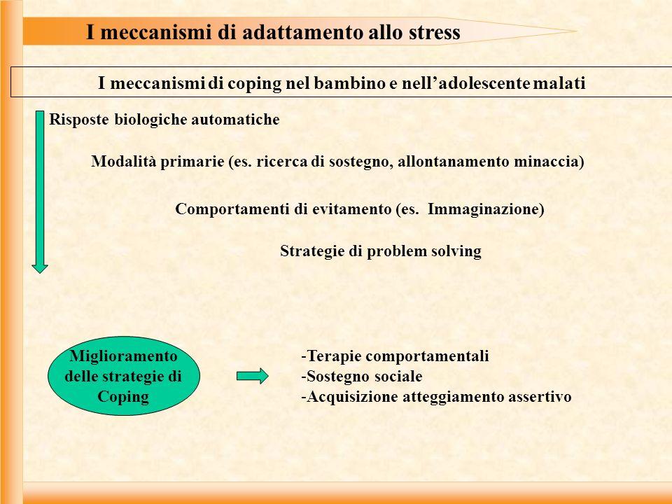 I meccanismi di adattamento allo stress I meccanismi di coping nel bambino e nelladolescente malati Risposte biologiche automatiche Modalità primarie (es.
