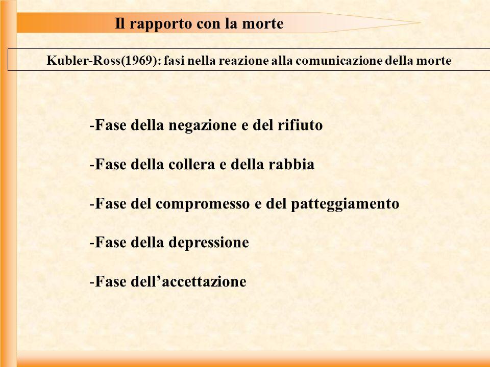 Il rapporto con la morte Kubler-Ross(1969): fasi nella reazione alla comunicazione della morte -Fase della negazione e del rifiuto -Fase della collera e della rabbia -Fase del compromesso e del patteggiamento -Fase della depressione -Fase dellaccettazione
