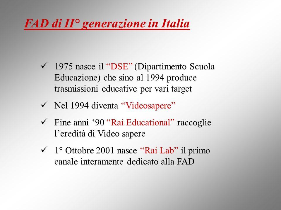 1975 nasce il DSE (Dipartimento Scuola Educazione) che sino al 1994 produce trasmissioni educative per vari target Nel 1994 diventa Videosapere Fine a