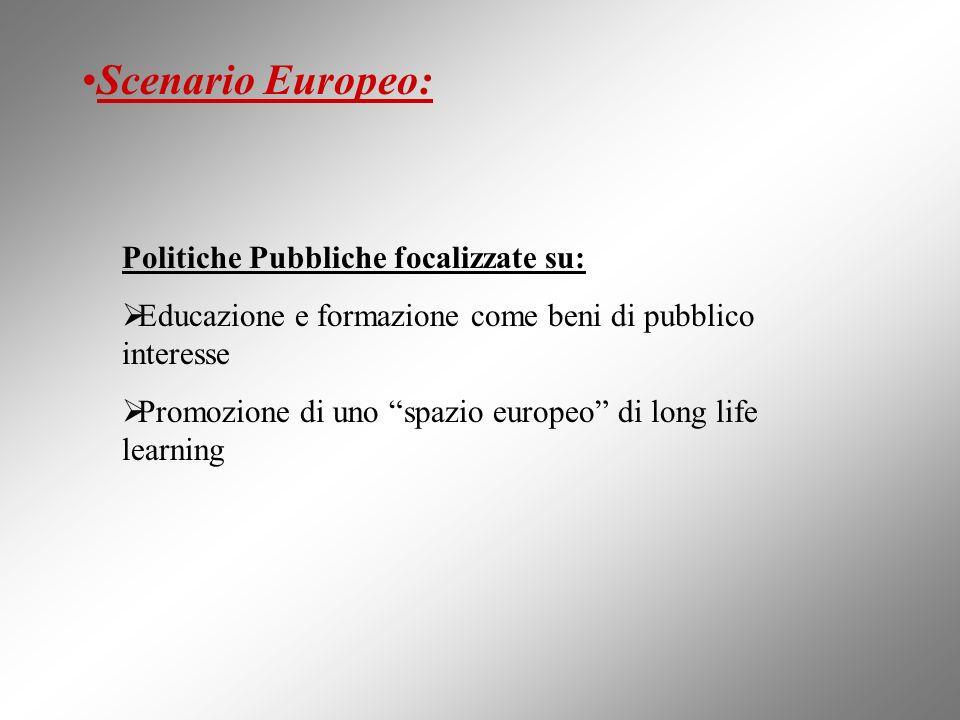 Politiche Pubbliche focalizzate su: Educazione e formazione come beni di pubblico interesse Promozione di uno spazio europeo di long life learning Sce