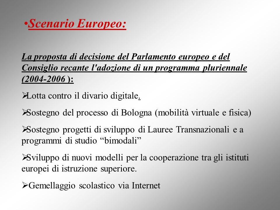 La proposta di decisione del Parlamento europeo e del Consiglio recante l'adozione di un programma pluriennale (2004-2006 ): Lotta contro il divario d
