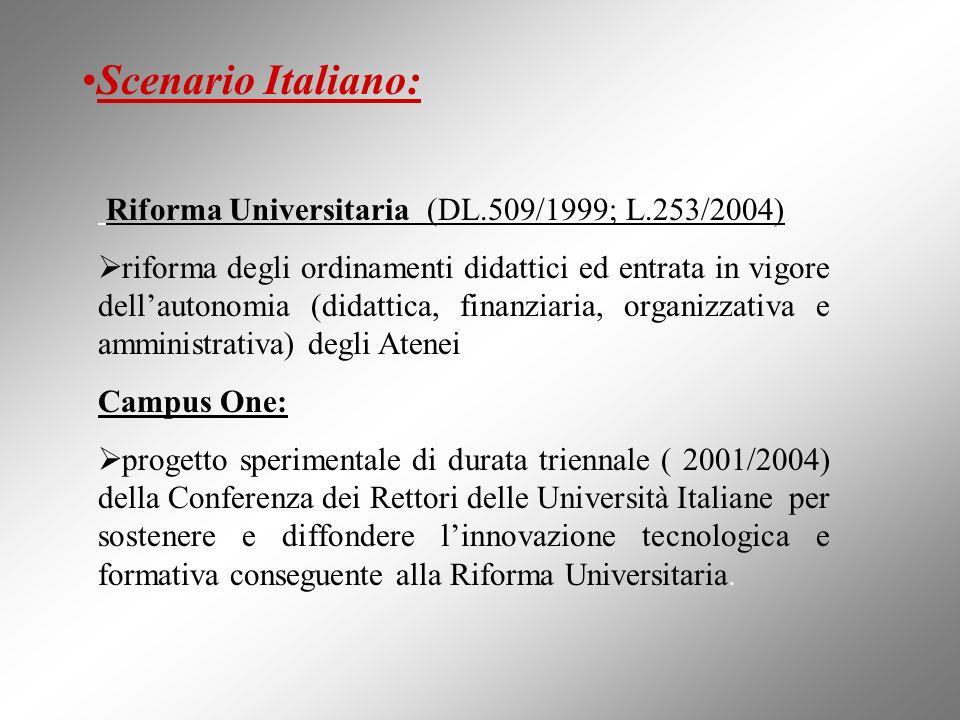 Riforma Universitaria (DL.509/1999; L.253/2004) riforma degli ordinamenti didattici ed entrata in vigore dellautonomia (didattica, finanziaria, organi