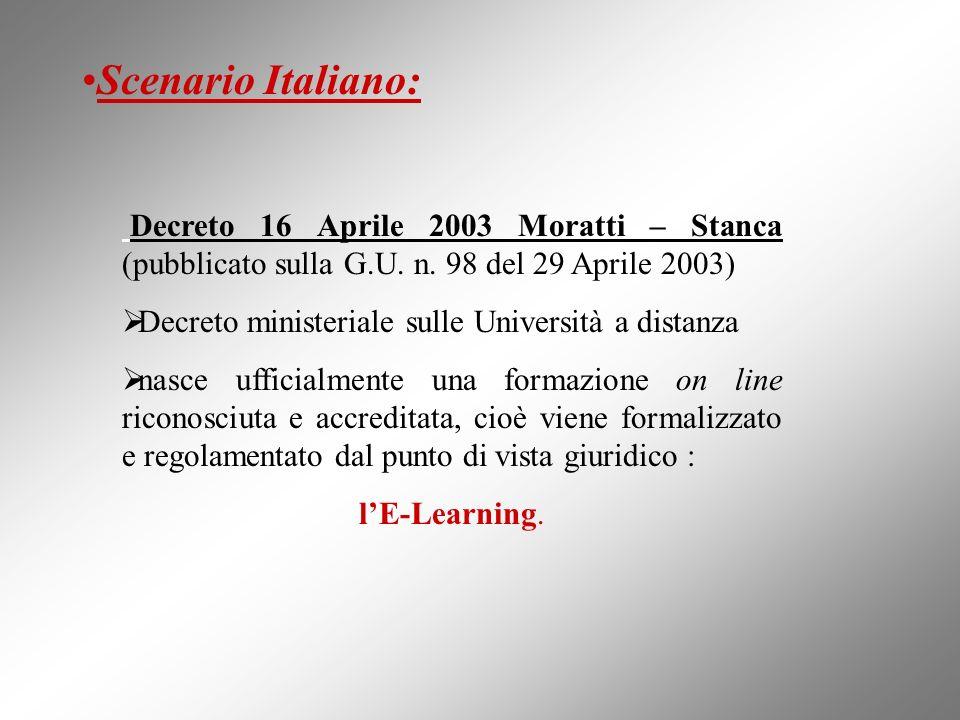 Decreto 16 Aprile 2003 Moratti – Stanca (pubblicato sulla G.U. n. 98 del 29 Aprile 2003) Decreto ministeriale sulle Università a distanza nasce uffici