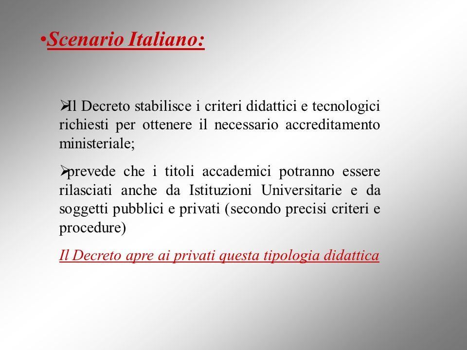 Il Decreto stabilisce i criteri didattici e tecnologici richiesti per ottenere il necessario accreditamento ministeriale; prevede che i titoli accadem