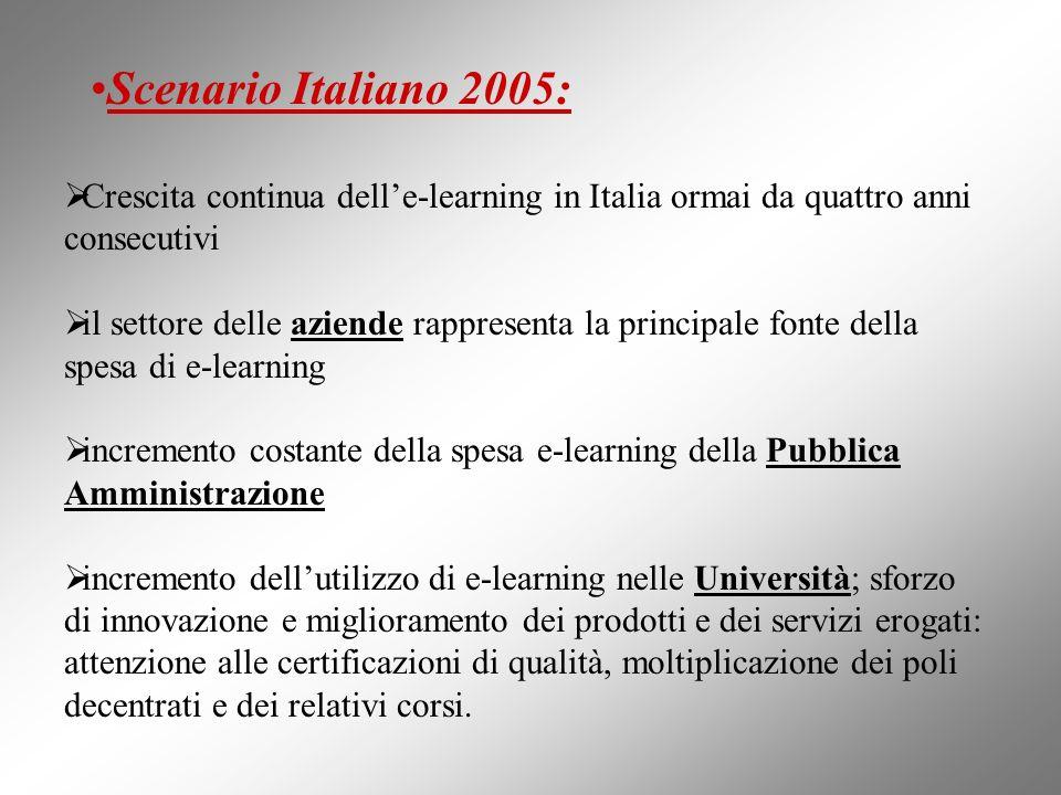 Crescita continua delle-learning in Italia ormai da quattro anni consecutivi il settore delle aziende rappresenta la principale fonte della spesa di e