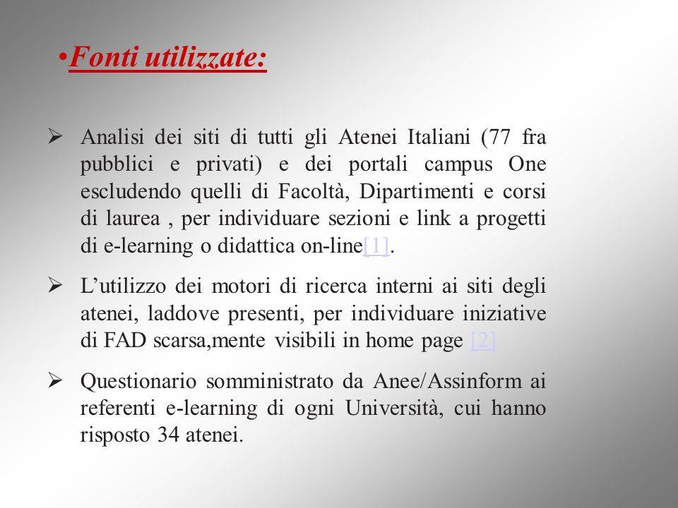 Analisi dei siti di tutti gli Atenei Italiani (77 fra pubblici e privati) e dei portali campus One escludendo quelli di Facoltà, Dipartimenti e corsi
