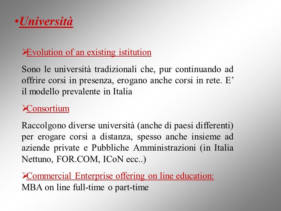 Università Evolution of an existing istitution Sono le università tradizionali che, pur continuando ad offrire corsi in presenza, erogano anche corsi