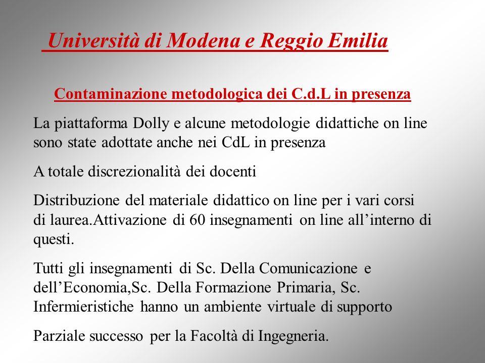 Università di Modena e Reggio Emilia Contaminazione metodologica dei C.d.L in presenza La piattaforma Dolly e alcune metodologie didattiche on line so