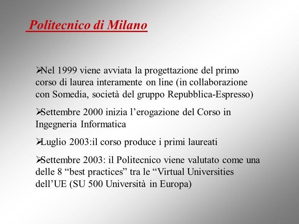 Politecnico di Milano Nel 1999 viene avviata la progettazione del primo corso di laurea interamente on line (in collaborazione con Somedia, società de