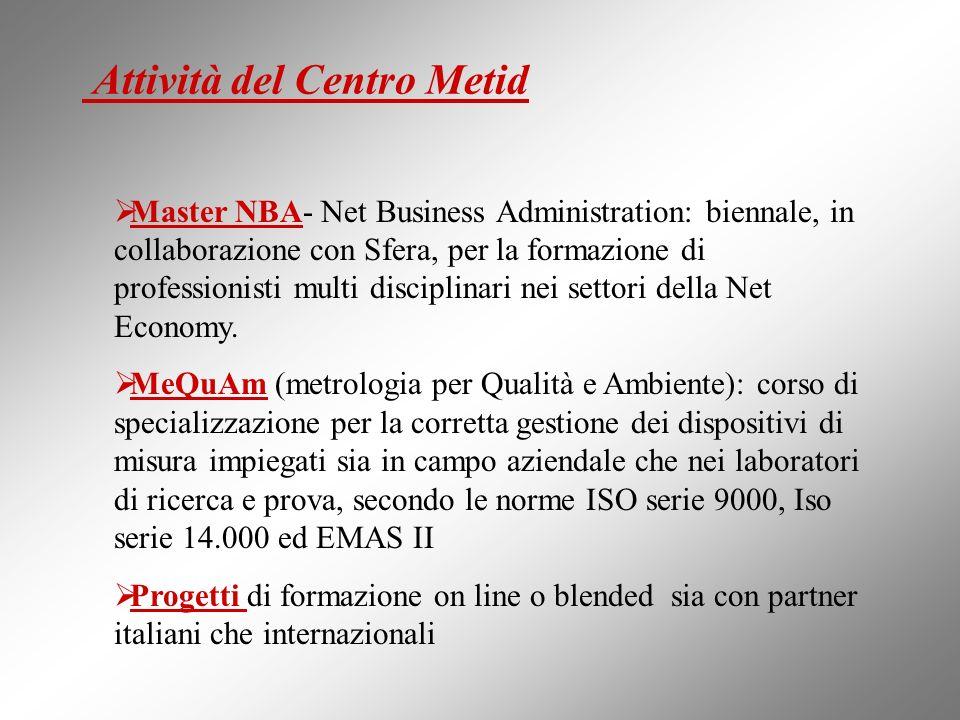 Attività del Centro Metid Master NBA- Net Business Administration: biennale, in collaborazione con Sfera, per la formazione di professionisti multi disciplinari nei settori della Net Economy.