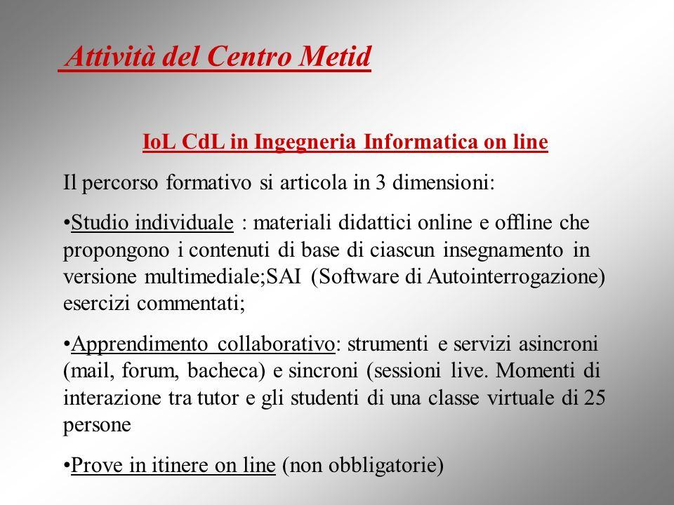 Attività del Centro Metid IoL CdL in Ingegneria Informatica on line Il percorso formativo si articola in 3 dimensioni: Studio individuale : materiali