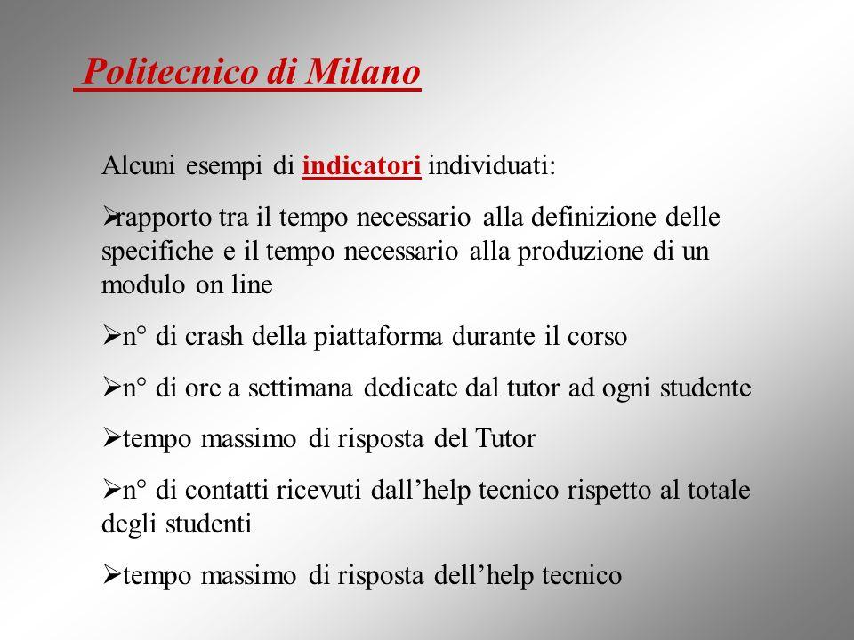 Politecnico di Milano Alcuni esempi di indicatori individuati: rapporto tra il tempo necessario alla definizione delle specifiche e il tempo necessari