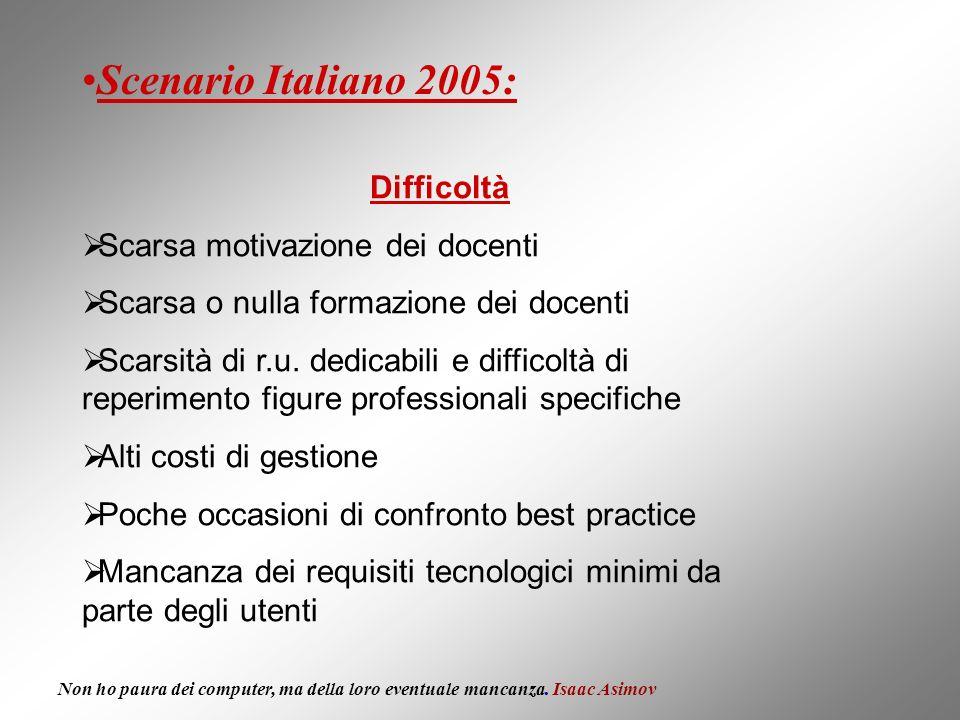 Difficoltà Scarsa motivazione dei docenti Scarsa o nulla formazione dei docenti Scarsità di r.u.