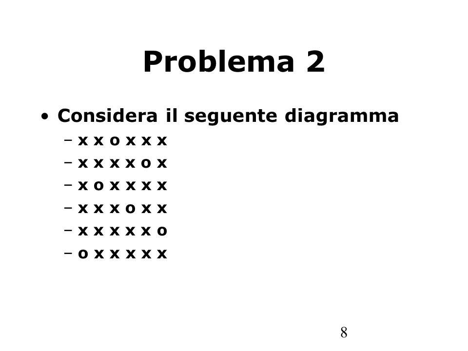 8 Problema 2 Considera il seguente diagramma –x x o x x x –x x x x o x –x o x x x x –x x x o x x –x x x x x o –o x x x x x