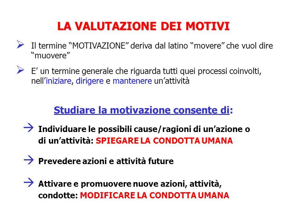 LA VALUTAZIONE DEI MOTIVI E un termine generale che riguarda tutti quei processi coinvolti, nelliniziare, dirigere e mantenere unattività Il termine M