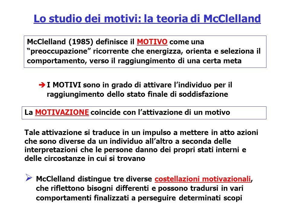 Lo studio dei motivi: la teoria di McClelland McClelland (1985) definisce il MOTIVO come una preoccupazione ricorrente che energizza, orienta e selezi