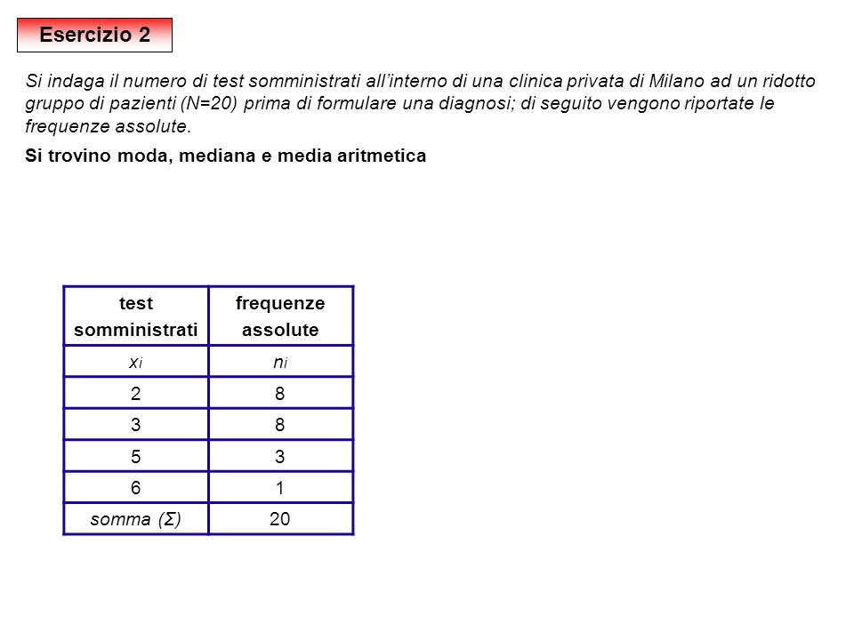 Esercizio 2 Si indaga il numero di test somministrati allinterno di una clinica privata di Milano ad un ridotto gruppo di pazienti (N=20) prima di for