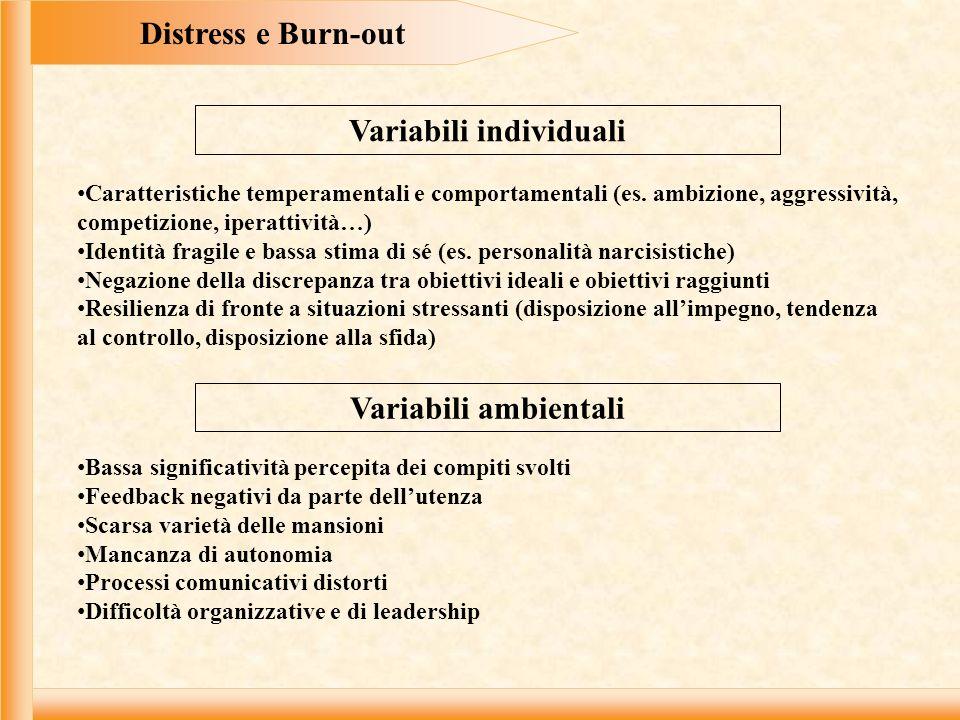 Distress e Burn-out Variabili individuali Variabili ambientali Caratteristiche temperamentali e comportamentali (es.
