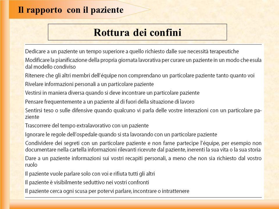 Il rapporto con il paziente Rottura dei confini