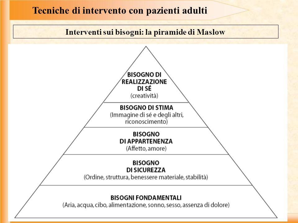 Tecniche di intervento con pazienti adulti Interventi sui bisogni: la piramide di Maslow