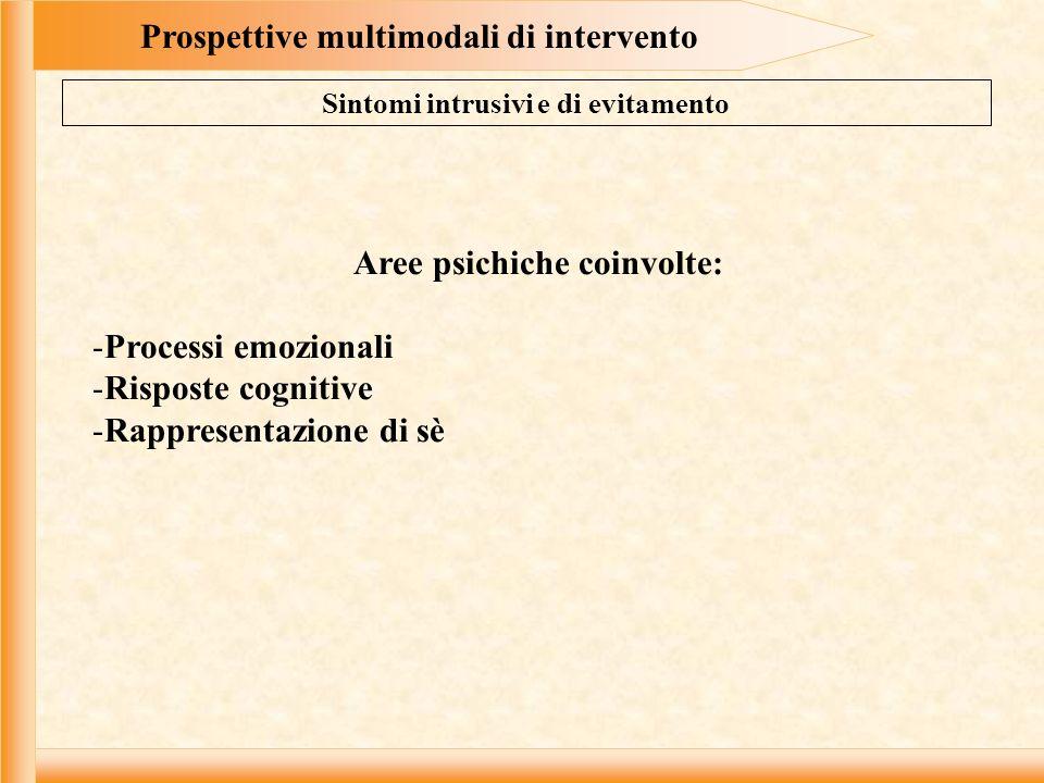 Prospettive multimodali di intervento Sintomi intrusivi e di evitamento Aree psichiche coinvolte: -Processi emozionali -Risposte cognitive -Rappresent