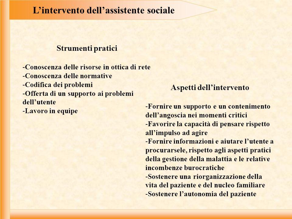 Lintervento dellassistente sociale Strumenti pratici -Conoscenza delle risorse in ottica di rete -Conoscenza delle normative -Codifica dei problemi -O