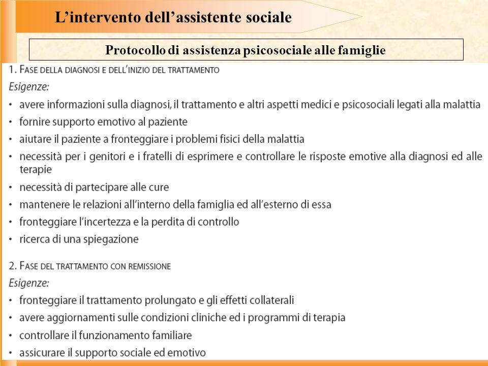 Lintervento dellassistente sociale Protocollo di assistenza psicosociale alle famiglie