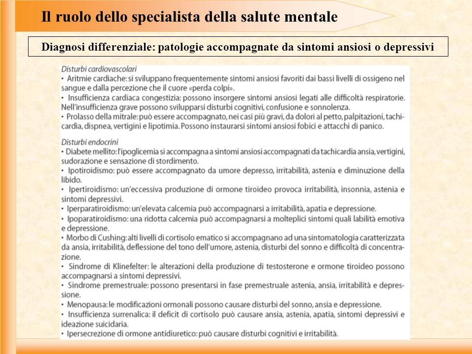 Tecniche di intervento con pazienti adulti Comportamenti e personalità nel corso di una malattia organica
