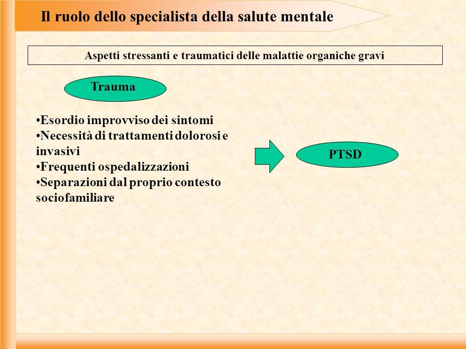 Il ruolo dello specialista della salute mentale Aspetti stressanti e traumatici delle malattie organiche gravi Trauma Esordio improvviso dei sintomi N