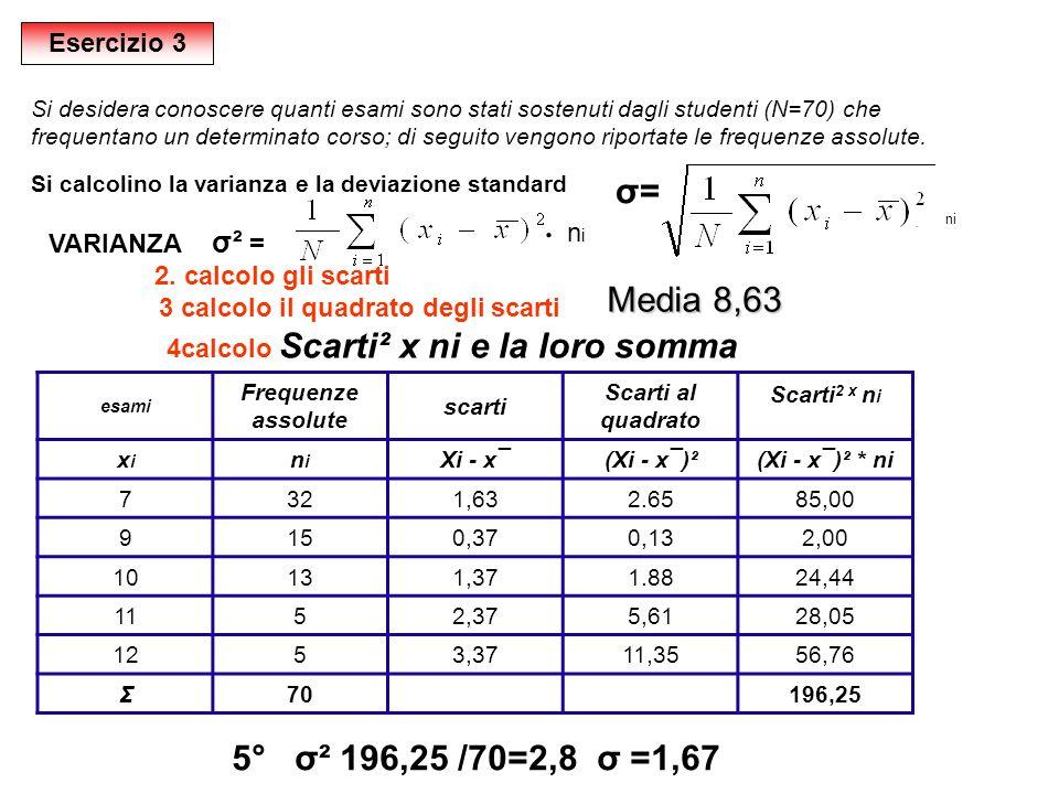 Si indaga il numero di pezzi acquistati da 60 soggetti che, in un supermercato di Saronno, pagano alla corsia Max 10 pezzi ; di seguito si riportano le frequenze assolute Trovare: moda 7 mediana 7 media aritmetica 6,81 varianza 2,55 e deviazione standard 1,594 Esercizio 4 xixi nini Scarti 2 x n i 2246,66 3229,34 5310,05 6138,95 7210,61 81317,8 9418,84 10220,1 Σ 60152,35
