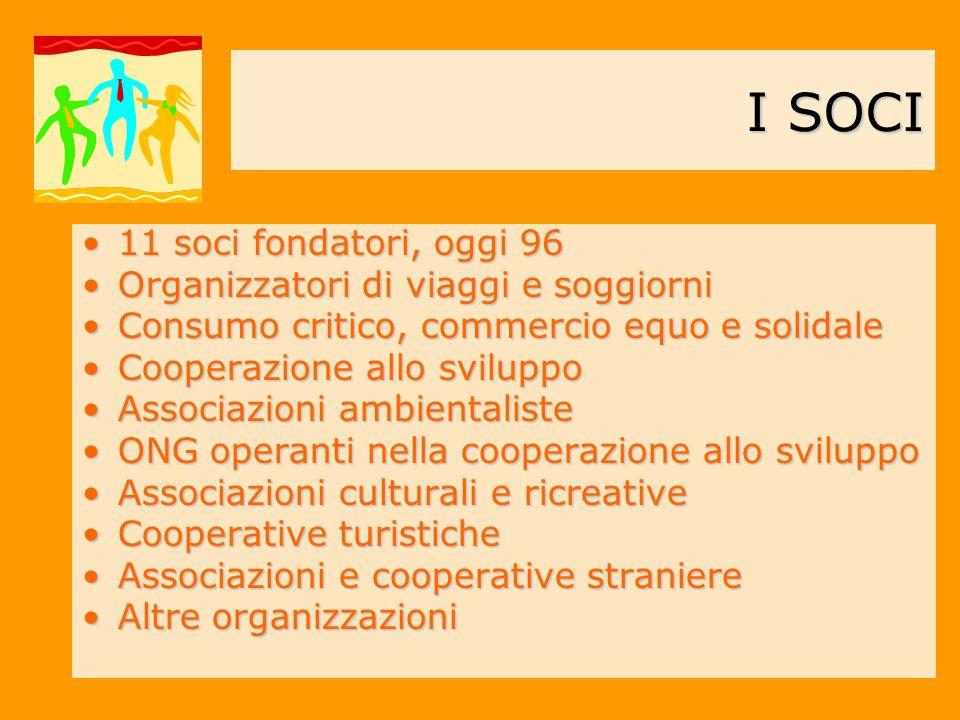 Organizzatori di viaggiOrganizzatori di viaggi Accoglienza ItaliaAccoglienza Italia Cooperazione allo sviluppoCooperazione allo sviluppo FormazioneFormazione Commissione Adesioni (istituzionale)Commissione Adesioni (istituzionale) Gruppo di lavoro RegistroGruppo di lavoro Registro TAVOLI E GRUPPI DI LAVORO DENTRO AITR