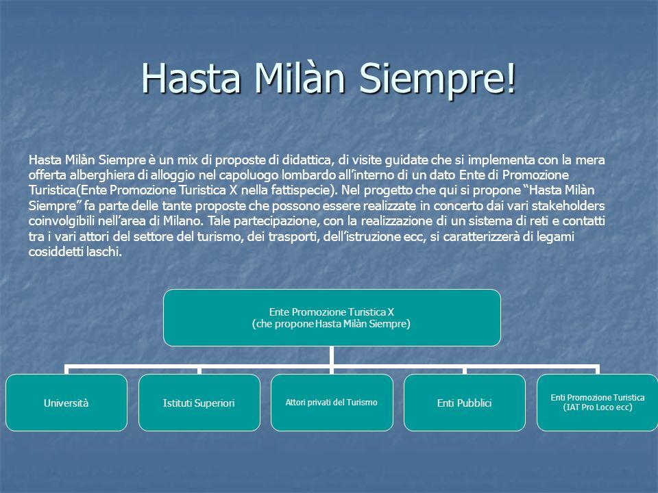 Hasta Milàn Siempre! Hasta Milàn Siempre è un mix di proposte di didattica, di visite guidate che si implementa con la mera offerta alberghiera di all