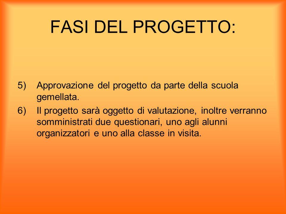 FASI DEL PROGETTO: 5)Approvazione del progetto da parte della scuola gemellata. 6)Il progetto sarà oggetto di valutazione, inoltre verranno somministr