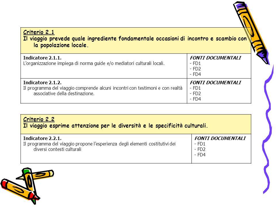 Elenco Fonti Documentali FD 1 : Scheda tecnica del viaggio documento redatto dallorganizzatore per i viaggiatori e consegnato prima del viaggio.