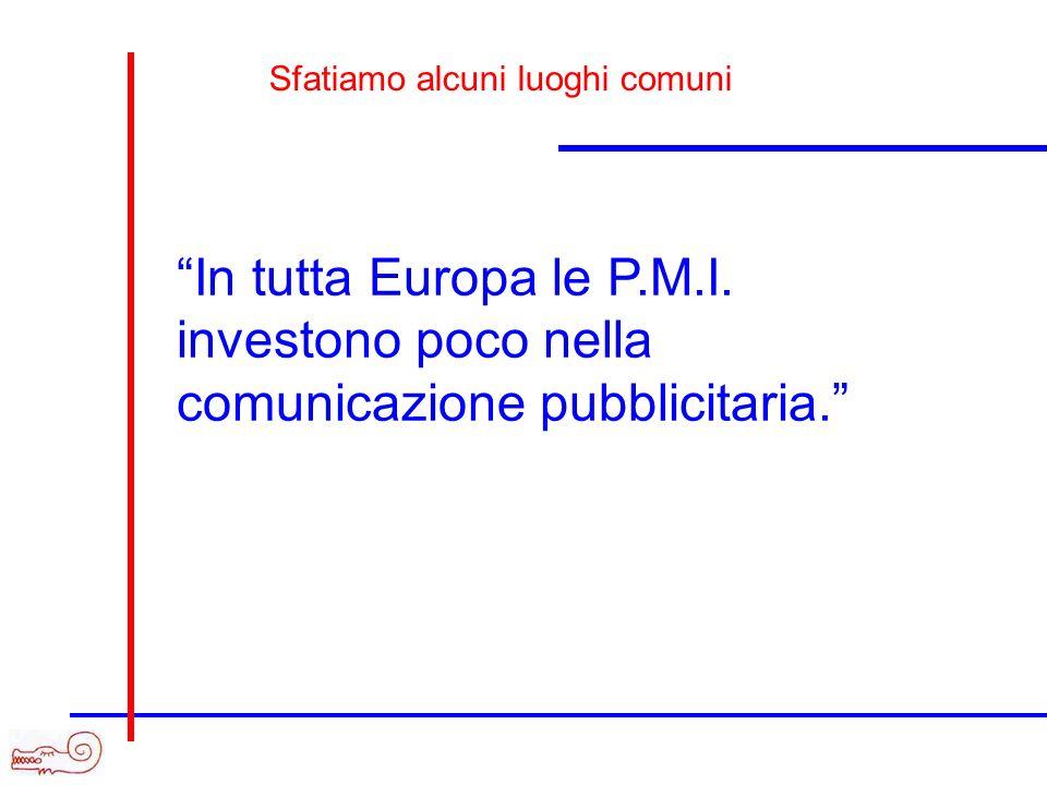 In tutta Europa le P.M.I.investono poco nella comunicazione pubblicitaria.