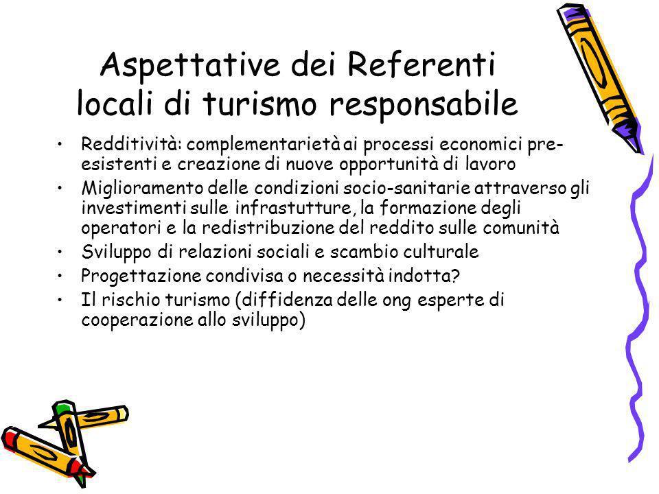 Aspettative dei Referenti locali di turismo responsabile Redditività: complementarietà ai processi economici pre- esistenti e creazione di nuove oppor