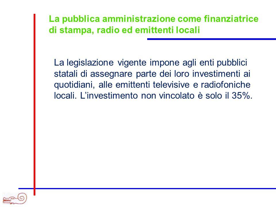 La pubblica amministrazione come finanziatrice di stampa, radio ed emittenti locali La legislazione vigente impone agli enti pubblici statali di assegnare parte dei loro investimenti ai quotidiani, alle emittenti televisive e radiofoniche locali.