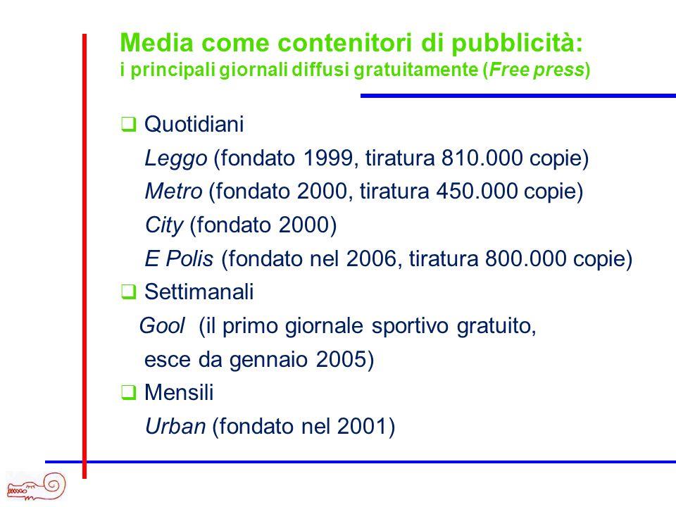 Media come contenitori di pubblicità: i principali giornali diffusi gratuitamente (Free press) Quotidiani Leggo (fondato 1999, tiratura 810.000 copie)