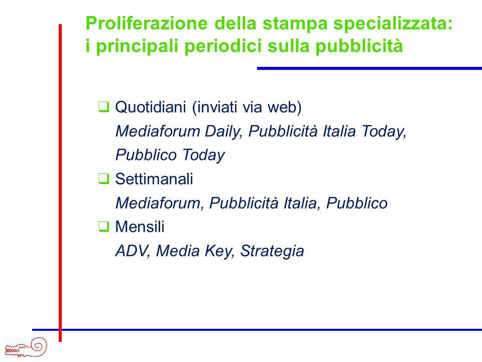 Proliferazione della stampa specializzata: i principali periodici sulla pubblicità Quotidiani (inviati via web) Mediaforum Daily, Pubblicità Italia To