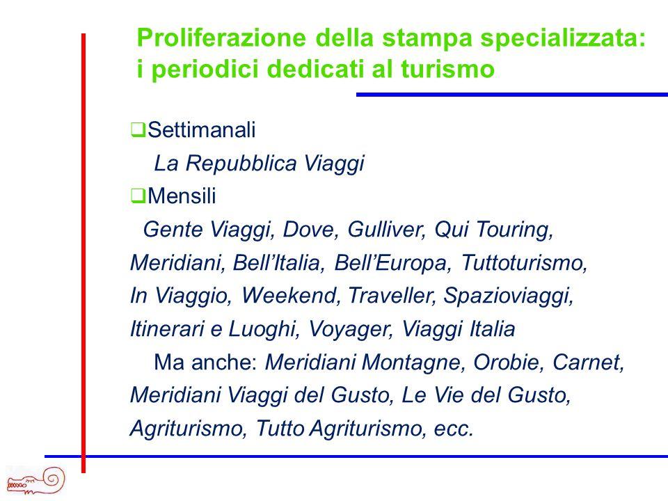 Proliferazione della stampa specializzata: i periodici dedicati al turismo Settimanali La Repubblica Viaggi Mensili Gente Viaggi, Dove, Gulliver, Qui