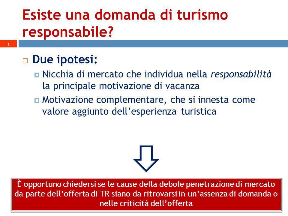 Esiste una domanda di turismo responsabile? Due ipotesi: Nicchia di mercato che individua nella responsabilità la principale motivazione di vacanza Mo
