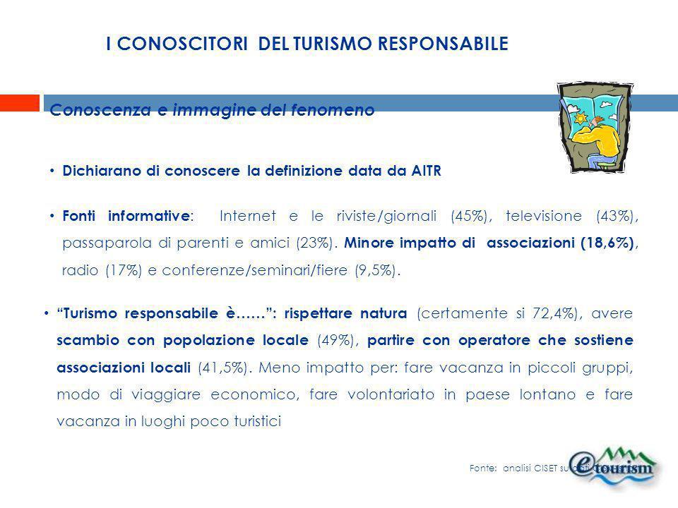 Conoscenza e immagine del fenomeno Dichiarano di conoscere la definizione data da AITR I CONOSCITORI DEL TURISMO RESPONSABILE Fonti informative : Inte