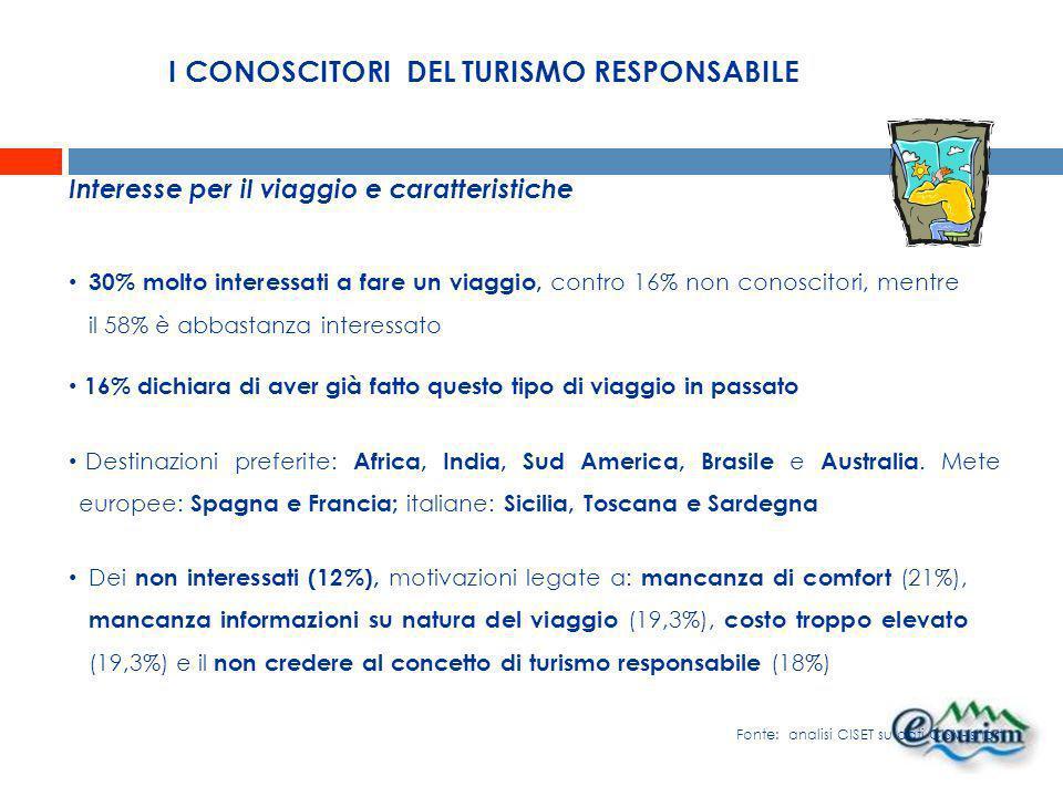 I CONOSCITORI DEL TURISMO RESPONSABILE Interesse per il viaggio e caratteristiche 30% molto interessati a fare un viaggio, contro 16% non conoscitori,